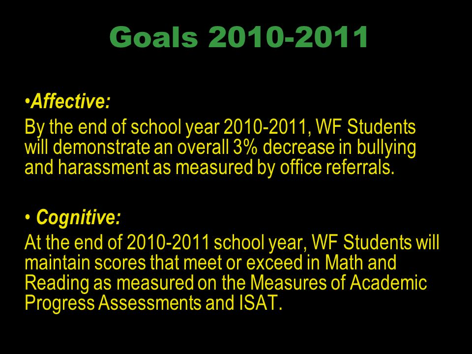 Goals 2010-2011 Affective: By the end of school year 2010-2011, WF Students will demonstrate an overall 3% decrease in bullying and harassment as measured by office referrals.