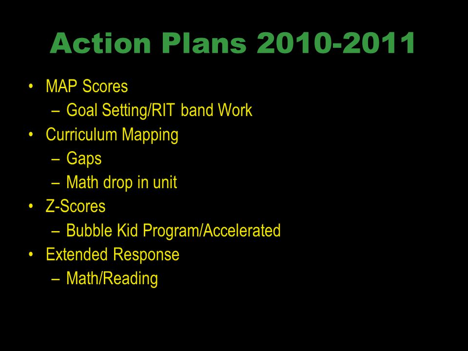 Action Plans 2010-2011 MAP Scores –Goal Setting/RIT band Work Curriculum Mapping –Gaps –Math drop in unit Z-Scores –Bubble Kid Program/Accelerated Ext
