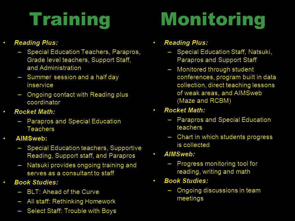 Training Monitoring Reading Plus: –Special Education Teachers, Parapros, Grade level teachers, Support Staff, and Administration –Summer session and a