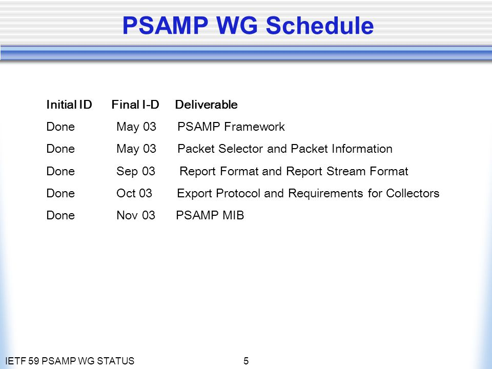 IETF 59 PSAMP WG STATUS5 PSAMP WG Schedule Initial ID Final I-D Deliverable Done May 03 PSAMP Framework Done May 03 Packet Selector and Packet Information Done Sep 03 Report Format and Report Stream Format Done Oct 03 Export Protocol and Requirements for Collectors Done Nov 03 PSAMP MIB