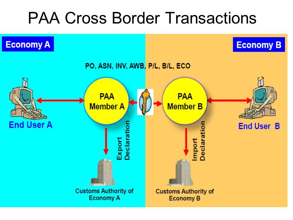 PAA Cross Border Transactions