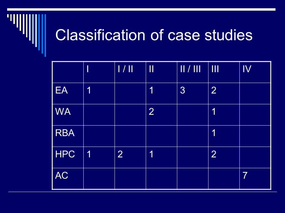 Classification of case studies II / IIIIII / IIIIIIIV EA1132 WA21 RBA1 HPC1212 AC7