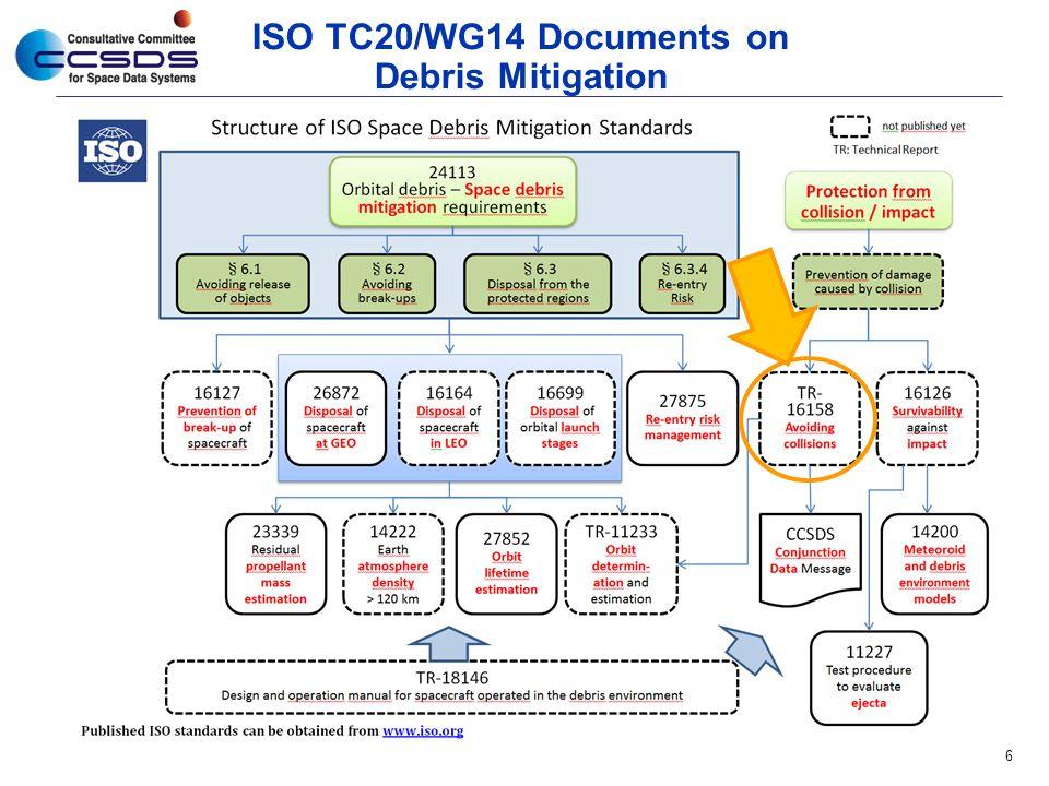ISO TC20/WG14 Documents on Debris Mitigation 6