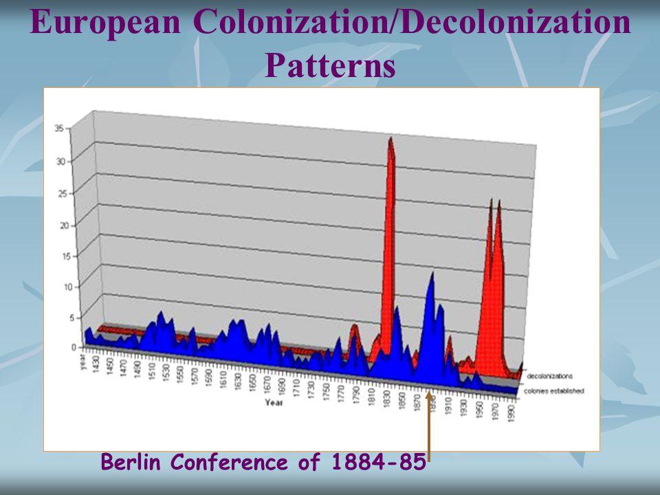 European Colonization/Decolonization Patterns Berlin Conference of 1884-85