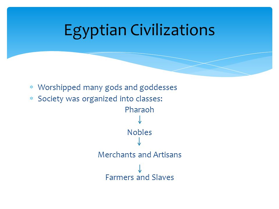  Worshipped many gods and goddesses  Society was organized into classes: Pharaoh Nobles Merchants and Artisans Farmers and Slaves Egyptian Civilizations