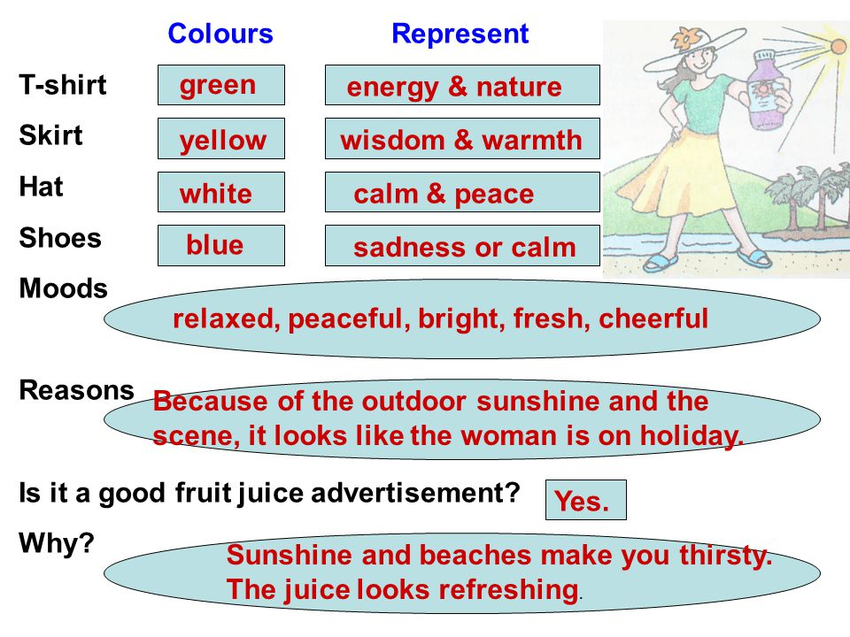 Colours Represent T-shirt Skirt Hat Shoes Moods Reasons Is it a good fruit juice advertisement.
