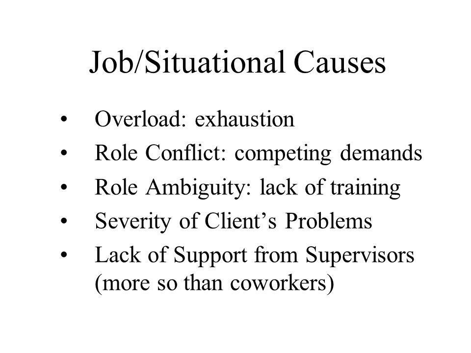 Overload: exhaustion Role Conflict: competing demands Role Ambiguity: lack of training Severity of Client's Problems Lack of Support from Supervisors