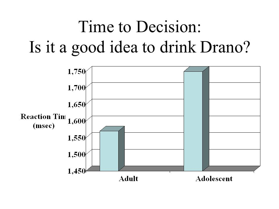 Time to Decision: Is it a good idea to drink Drano?