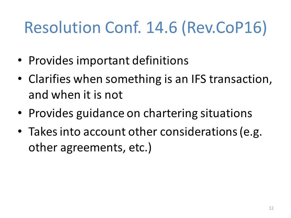 Resolution Conf.