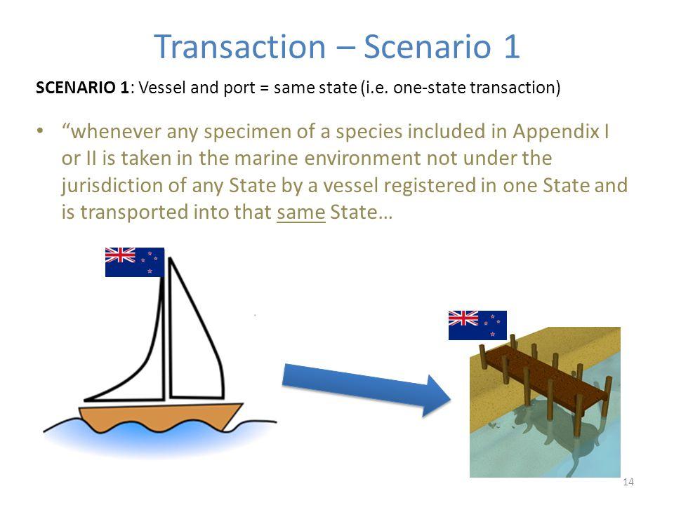Transaction – Scenario 1 SCENARIO 1: Vessel and port = same state (i.e.
