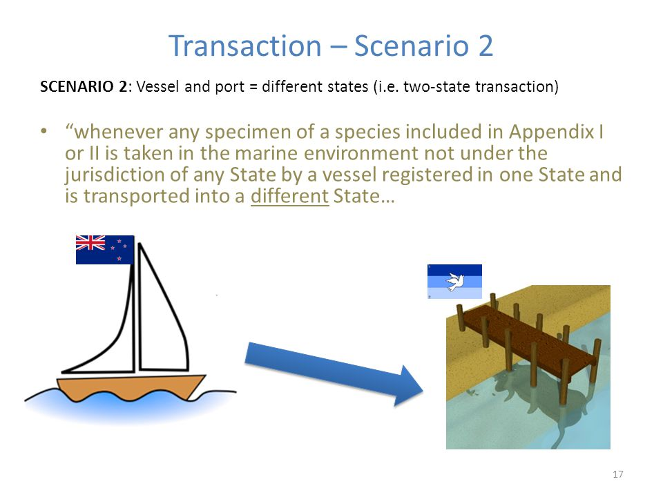 Transaction – Scenario 2 SCENARIO 2: Vessel and port = different states (i.e.