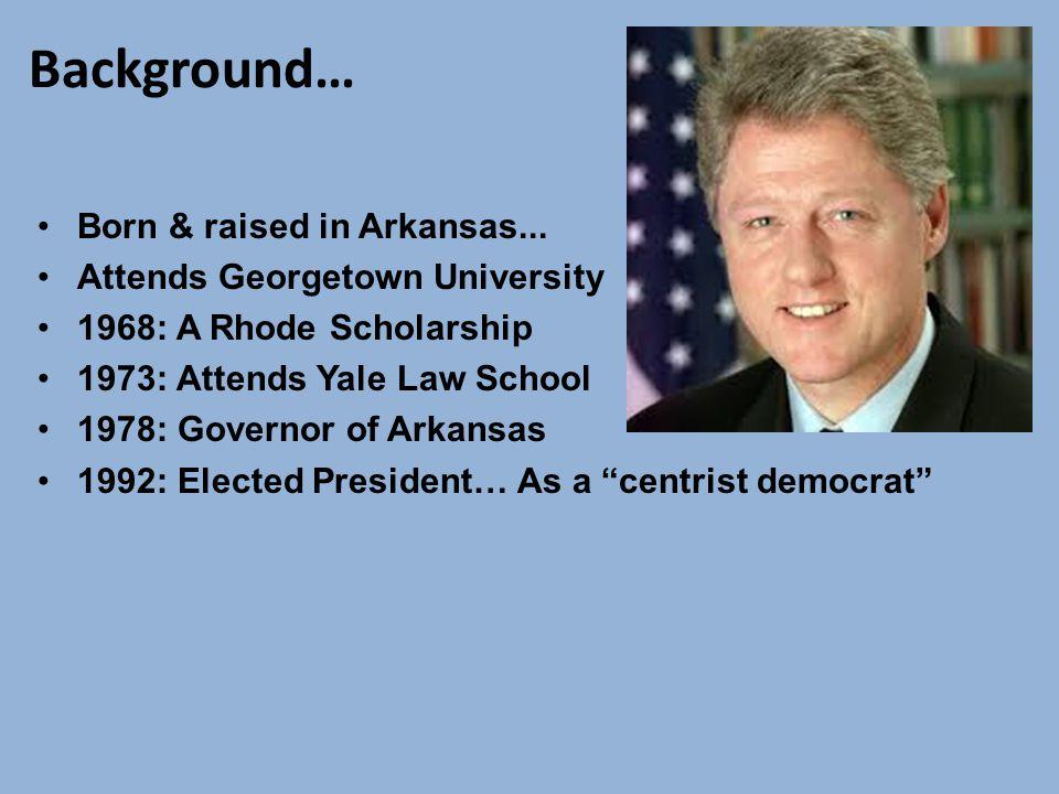 Background… Born & raised in Arkansas...