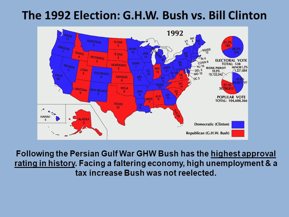 The 1992 Election: G.H.W. Bush vs. Bill Clinton Following the Persian Gulf War GHW Bush has the highest approval rating in history. Facing a faltering