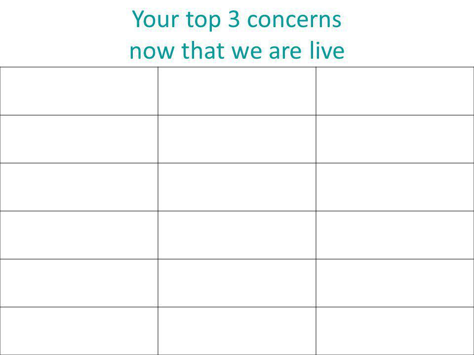 Your top 3 concerns now that we are live