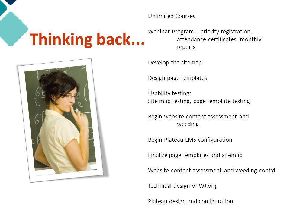 Thinking back...