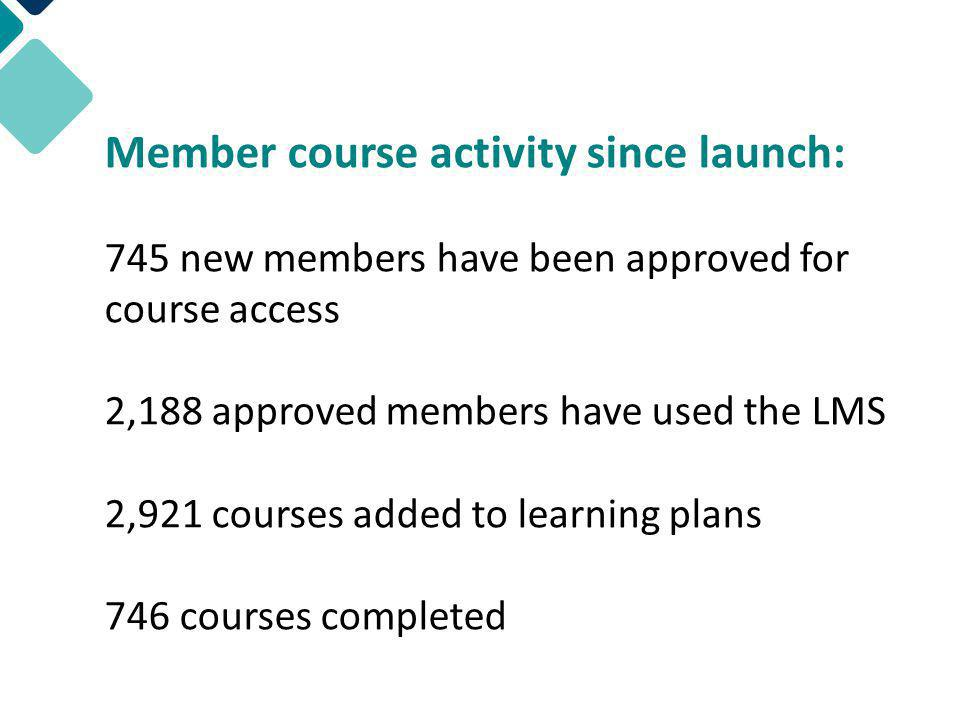 Member course activity since launch: 745 new members have been approved for course access 2,188 approved members have used the LMS 2,921 courses added to learning plans 746 courses completed