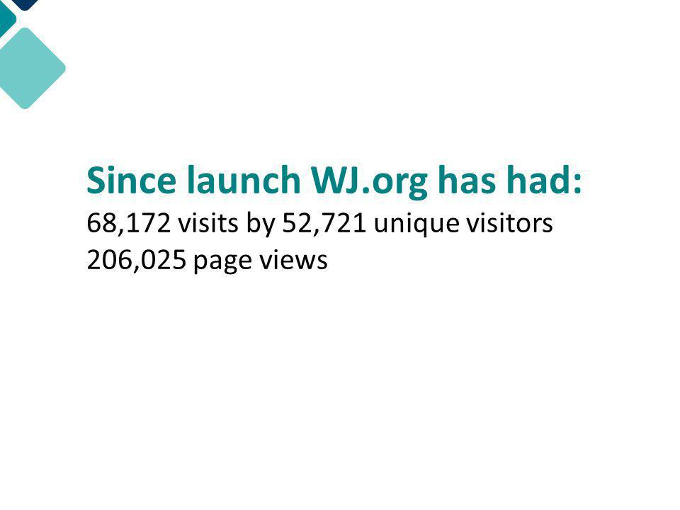 Since launch WJ.org has had: 68,172 visits by 52,721 unique visitors 206,025 page views