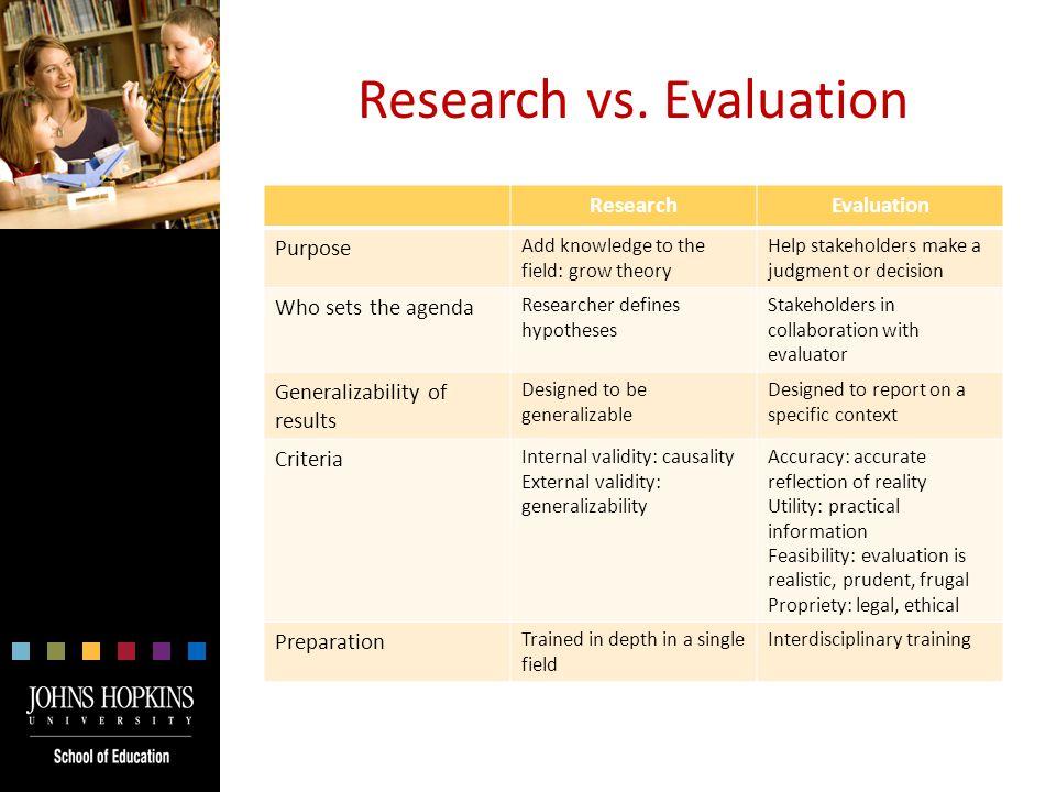 Informal vs.Formal Evaluation We evaluate everyday.