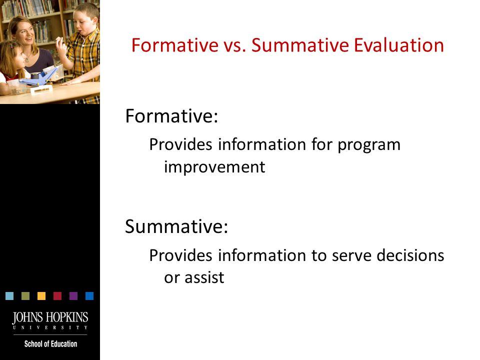 Activity… Formative vs. Summative Evaluation Activity