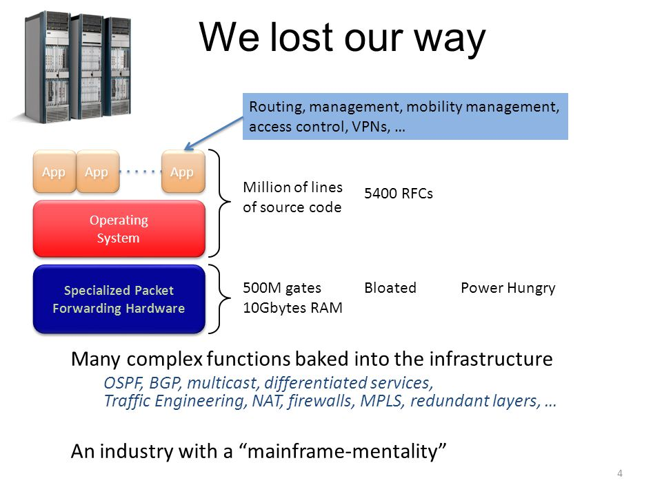 Million of lines of source code 5400 RFCs 500M gates 10Gbytes RAM BloatedPower Hungry Many complex functions baked into the infrastructure OSPF, BGP, multicast, differentiated services, Traffic Engineering, NAT, firewalls, MPLS, redundant layers, … An industry with a mainframe-mentality We lost our way Specialized Packet Forwarding Hardware Operating System Operating System App Routing, management, mobility management, access control, VPNs, … 4