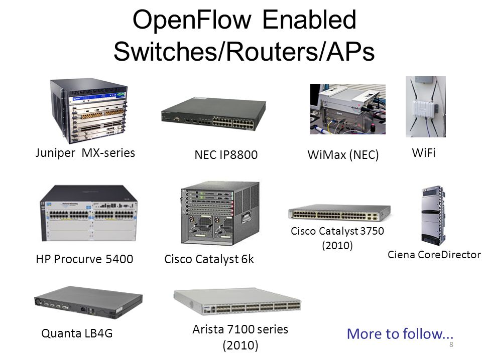 IN OUT GE ports TDM ports Packet Switch Fabric Packet Switch Fabric OpenFlow (software) OpenFlow (software) RAS RAS IP 11.12.0.0 + VLAN2, P1 VLAN2 VCG 3 OpenFlow (software) OpenFlow (software) VLAN1025 + VLAN2, P2 VLAN7VCG5 Packet Switch Fabric IP11.13.0.0TC P80 + VLAN7, P2 TDM Circuit Switch Fabric VCG5 VCG3 P1 VC4 1 P2 VC4 4 P1 VC4 10 VCG5 P3 STS192 1 OpenFlow Example