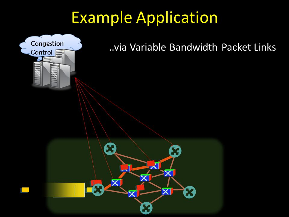 Congestion Control Example Application..via Variable Bandwidth Packet Links