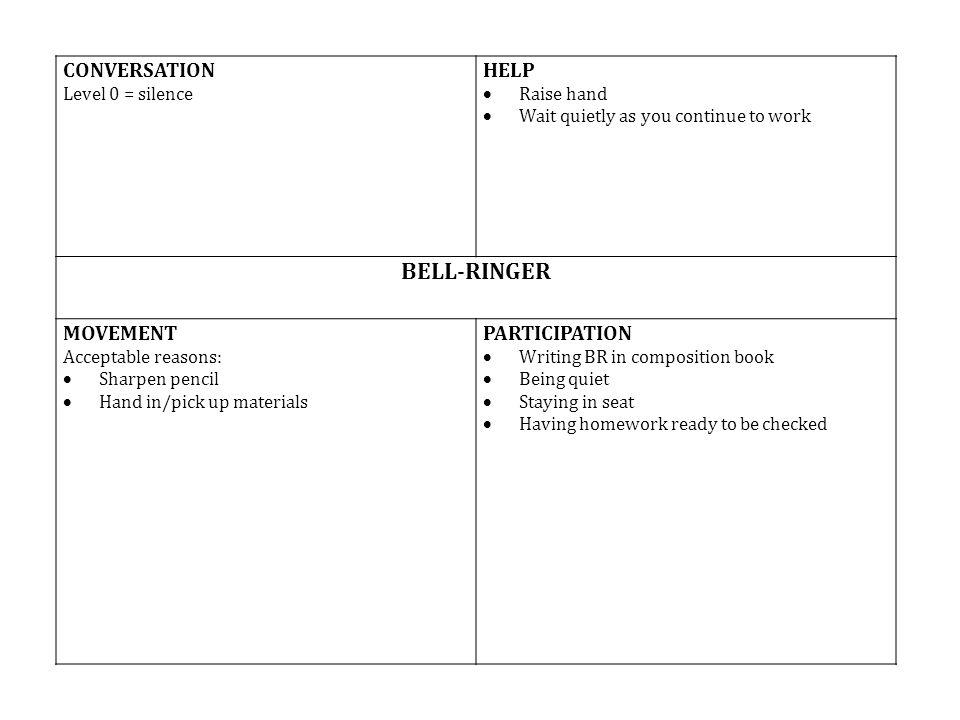 Bell-Ringer (complete in your composition book) 1.Decide if each of the 6 questions on the bottom of your handout are testable or not.