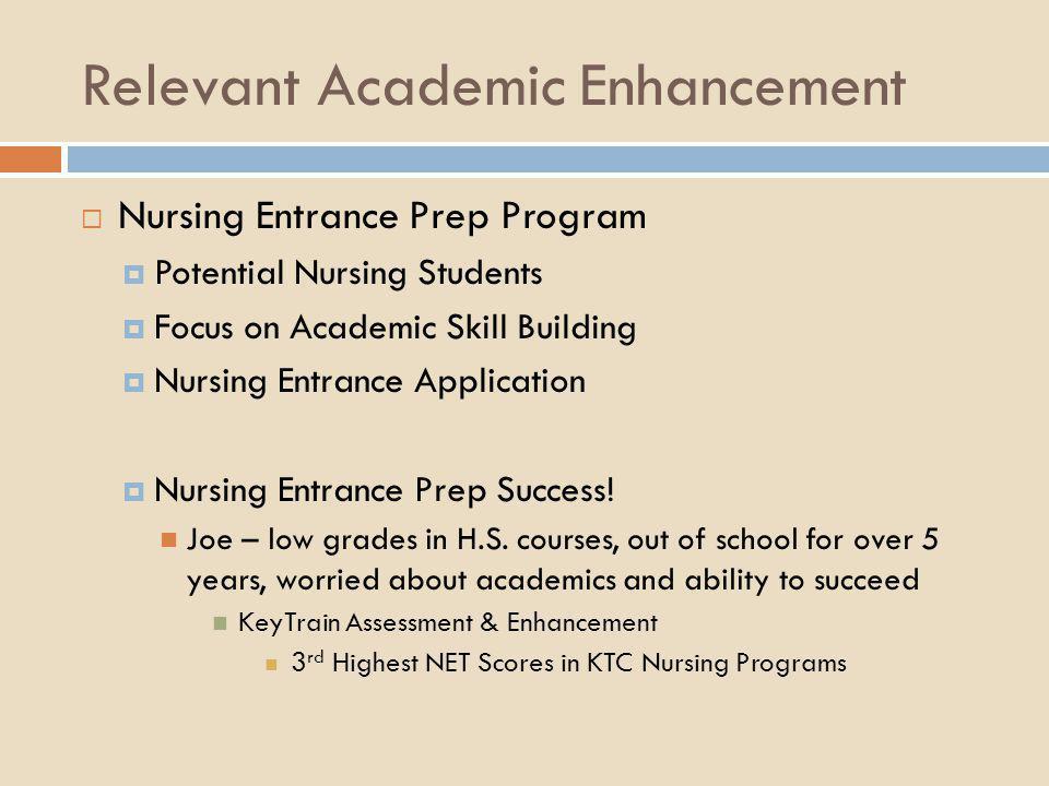 Relevant Academic Enhancement  Nursing Entrance Prep Program  Potential Nursing Students  Focus on Academic Skill Building  Nursing Entrance Appli