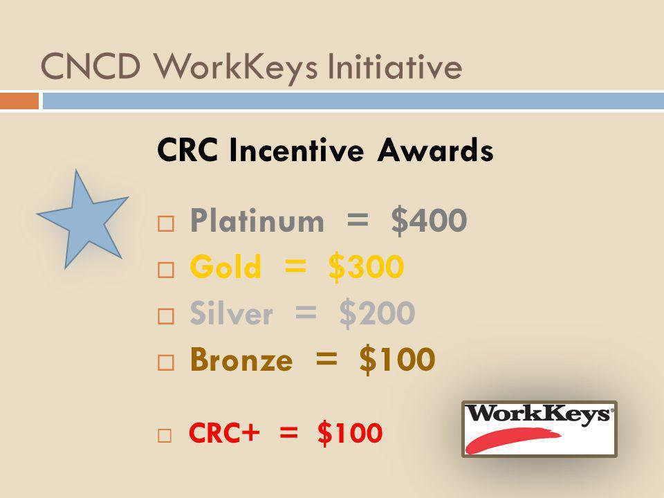 CNCD WorkKeys Initiative CRC Incentive Awards  Platinum = $400  Gold = $300  Silver = $200  Bronze = $100  CRC+ = $100