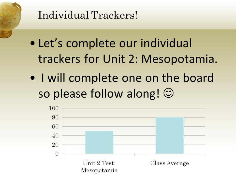 Individual Trackers. Let's complete our individual trackers for Unit 2: Mesopotamia.