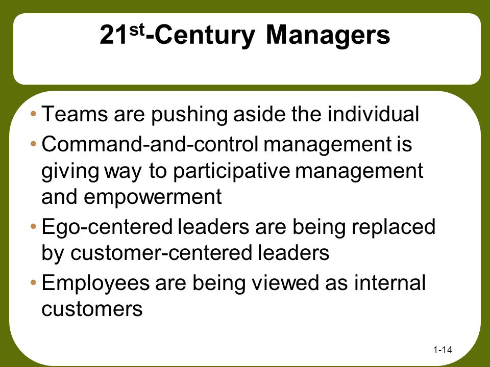 1-14 21 st -Century Managers Teams are pushing aside the individual Command-and-control management is giving way to participative management and empow