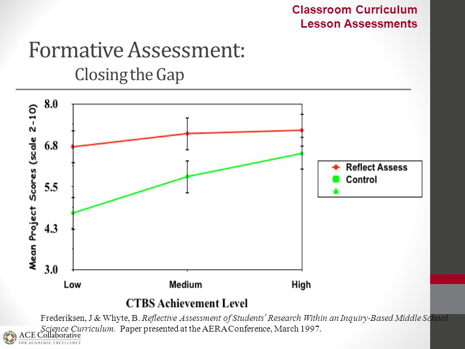 Types of Formative Assessment Informal (IA)Formal (FA) UngradedGraded Individual or Group WorkIndividual Work Random Individuals or Groups Assessed Entire Class Assessed Examples: Random Questioning Whiteboards Exit Cards Examples: End of Lesson Quizzes In-class Seatwork ACE - University of Notre Dame ** For assessment to be a true representation of what students know and can do, it must be completed individually and independently.