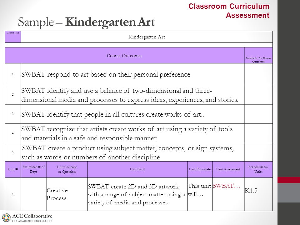 Sample – Kindergarten Art Course Title Kindergarten Art Course Outcomes Standards for Course Outcomes 1 SWBAT respond to art based on their personal preference 2 SWBAT identify and use a balance of two-dimensional and three- dimensional media and processes to express ideas, experiences, and stories.