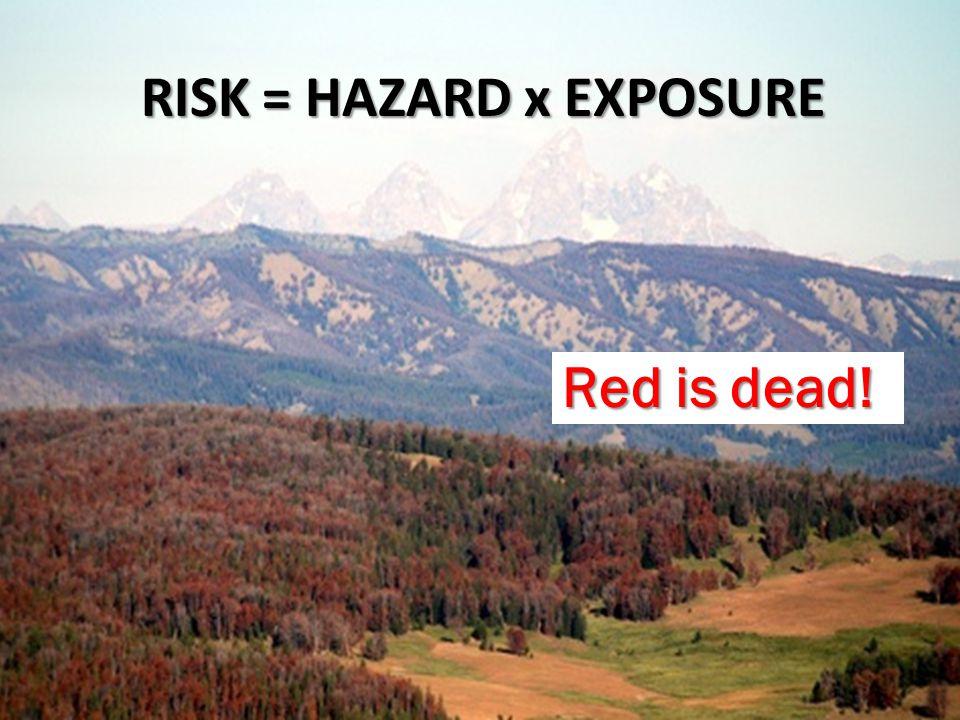 RISK = HAZARD x EXPOSURE Red is dead!