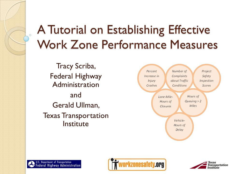Work Zone Performance Measurement Myths A lot of time and money must be spent on data collection ◦ Reality: depending on project characteristics and agency goals, low-cost data collection methods may be available and appropriate Work zone performance measurement is simply a tool that can help an agency accomplish its mission more effectively