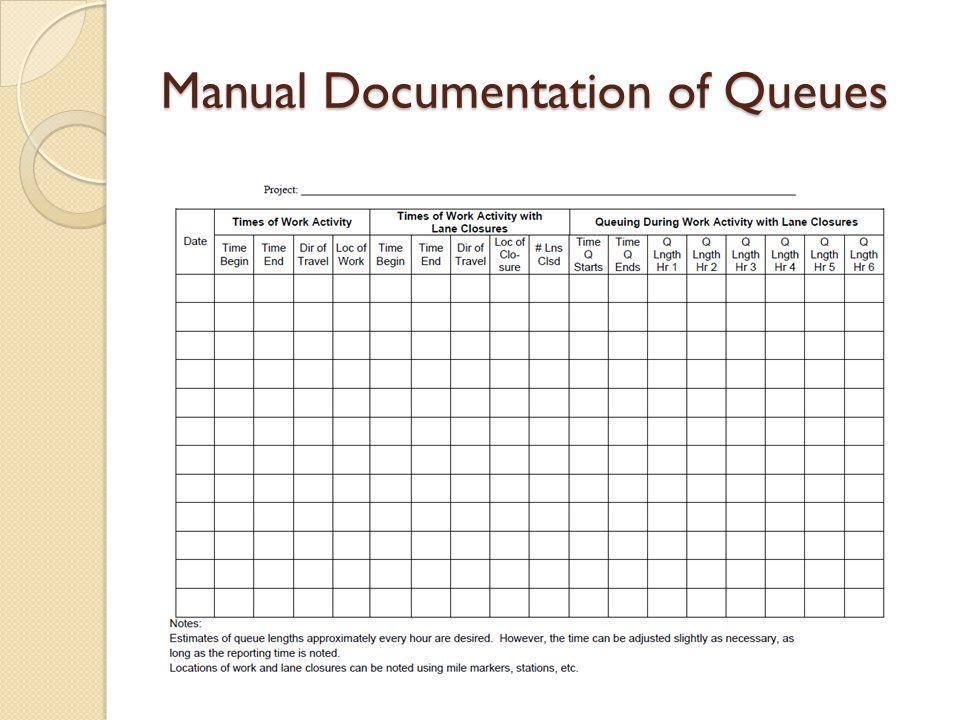 Manual Documentation of Queues