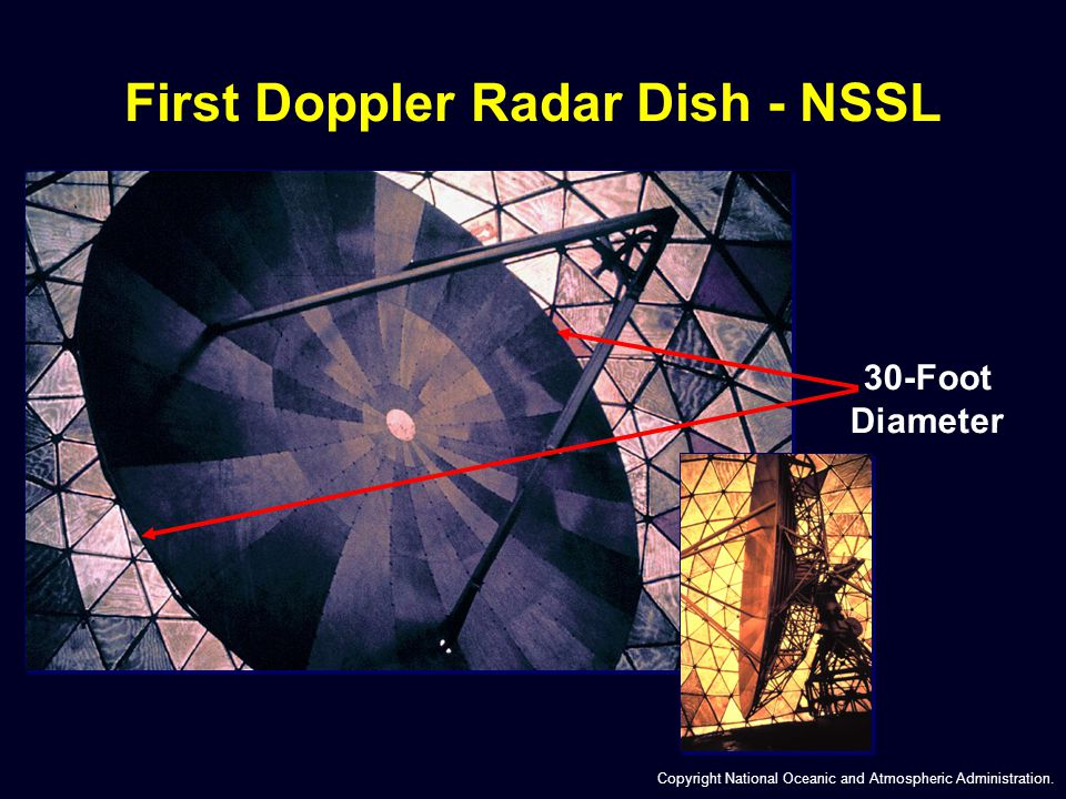 First Doppler Radar Dish - NSSL Copyright National Oceanic and Atmospheric Administration.