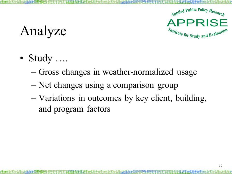 Analyze Study ….
