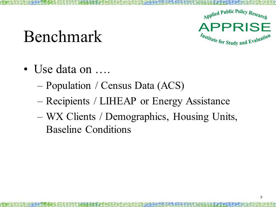 Benchmark Use data on ….