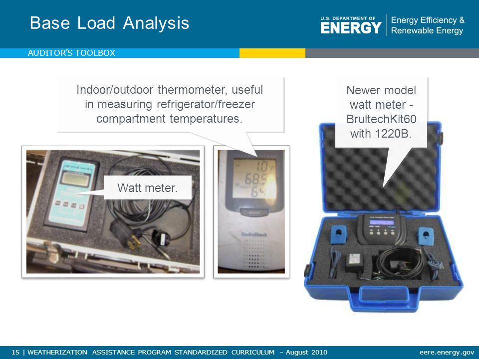 15 | WEATHERIZATION ASSISTANCE PROGRAM STANDARDIZED CURRICULUM – August 2010eere.energy.gov Base Load Analysis Watt meter.