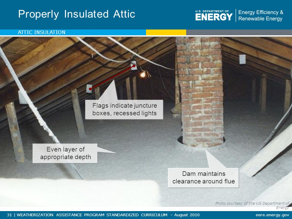 31 | WEATHERIZATION ASSISTANCE PROGRAM STANDARDIZED CURRICULUM – August 2010eere.energy.gov Properly Insulated Attic Dam maintains clearance around flue Flags indicate juncture boxes, recessed lights Even layer of appropriate depth ATTIC INSULATION Photo courtesy of the US Department of Energy