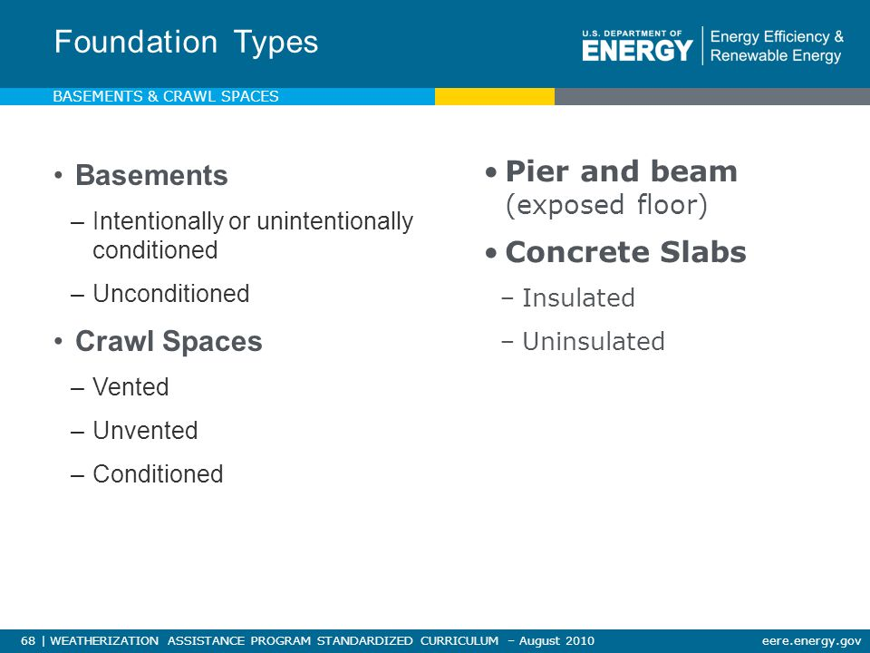 68 | WEATHERIZATION ASSISTANCE PROGRAM STANDARDIZED CURRICULUM – August 2010eere.energy.gov Basements –Intentionally or unintentionally conditioned –Unconditioned Crawl Spaces –Vented –Unvented –Conditioned Foundation Types Pier and beam (exposed floor) Concrete Slabs − Insulated − Uninsulated BASEMENTS & CRAWL SPACES