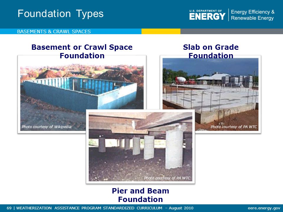 69 | WEATHERIZATION ASSISTANCE PROGRAM STANDARDIZED CURRICULUM – August 2010eere.energy.gov Slab on Grade Foundation Basement or Crawl Space Foundation Photo courtesy of PA WTC Photo courtesy of Wikipedia Pier and Beam Foundation BASEMENTS & CRAWL SPACES Foundation Types Photo courtesy of PA WTC