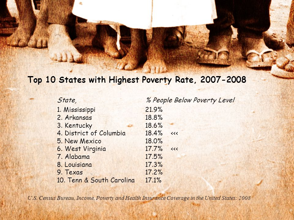 Top 10 States with Highest Poverty Rate, 2007-2008 State, % People Below Poverty Level 1.