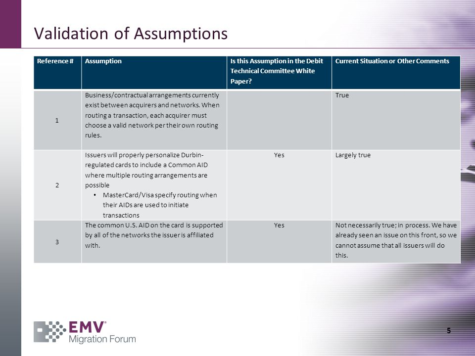 Validation of Assumptions Reference #Assumption Is this Assumption in the Debit Technical Committee White Paper.