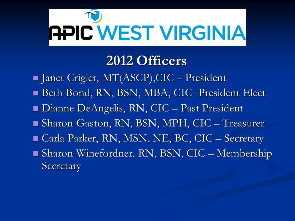 2012 Officers Janet Crigler, MT(ASCP),CIC – President Janet Crigler, MT(ASCP),CIC – President Beth Bond, RN, BSN, MBA, CIC- President Elect Beth Bond, RN, BSN, MBA, CIC- President Elect Dianne DeAngelis, RN, CIC – Past President Dianne DeAngelis, RN, CIC – Past President Sharon Gaston, RN, BSN, MPH, CIC – Treasurer Sharon Gaston, RN, BSN, MPH, CIC – Treasurer Carla Parker, RN, MSN, NE, BC, CIC – Secretary Carla Parker, RN, MSN, NE, BC, CIC – Secretary Sharon Winefordner, RN, BSN, CIC – Membership Secretary Sharon Winefordner, RN, BSN, CIC – Membership Secretary