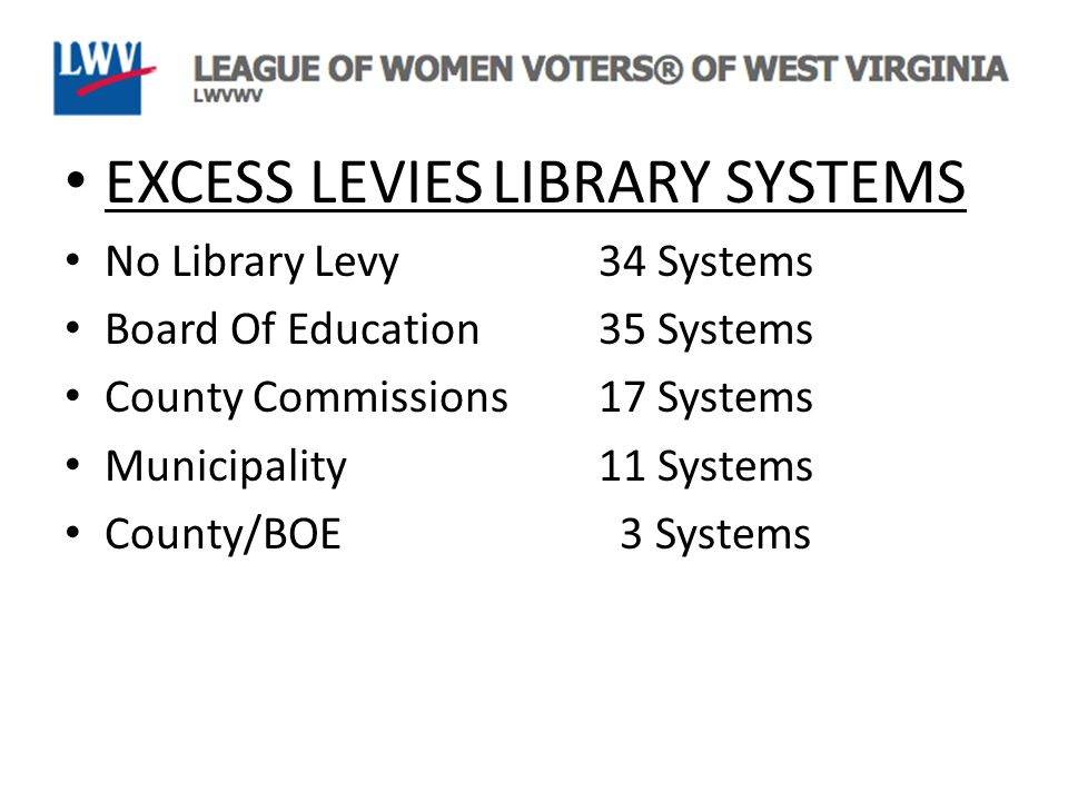 EXCESS LEVIESLIBRARY SYSTEMS No Library Levy34 Systems Board Of Education 35 Systems County Commissions 17 Systems Municipality11 Systems County/BOE 3 Systems