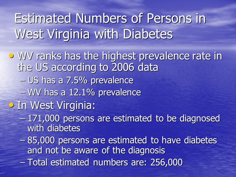 Estimated Numbers of Persons in West Virginia with Diabetes WV ranks has the highest prevalence rate in the US according to 2006 data WV ranks has the highest prevalence rate in the US according to 2006 data –US has a 7.5% prevalence –WV has a 12.1% prevalence In West Virginia: In West Virginia: –171,000 persons are estimated to be diagnosed with diabetes –85,000 persons are estimated to have diabetes and not be aware of the diagnosis –Total estimated numbers are: 256,000