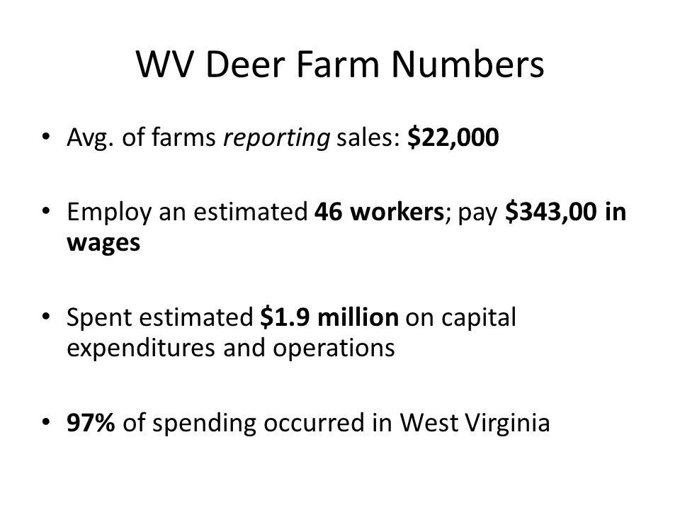 WV Deer Farm Numbers Avg.