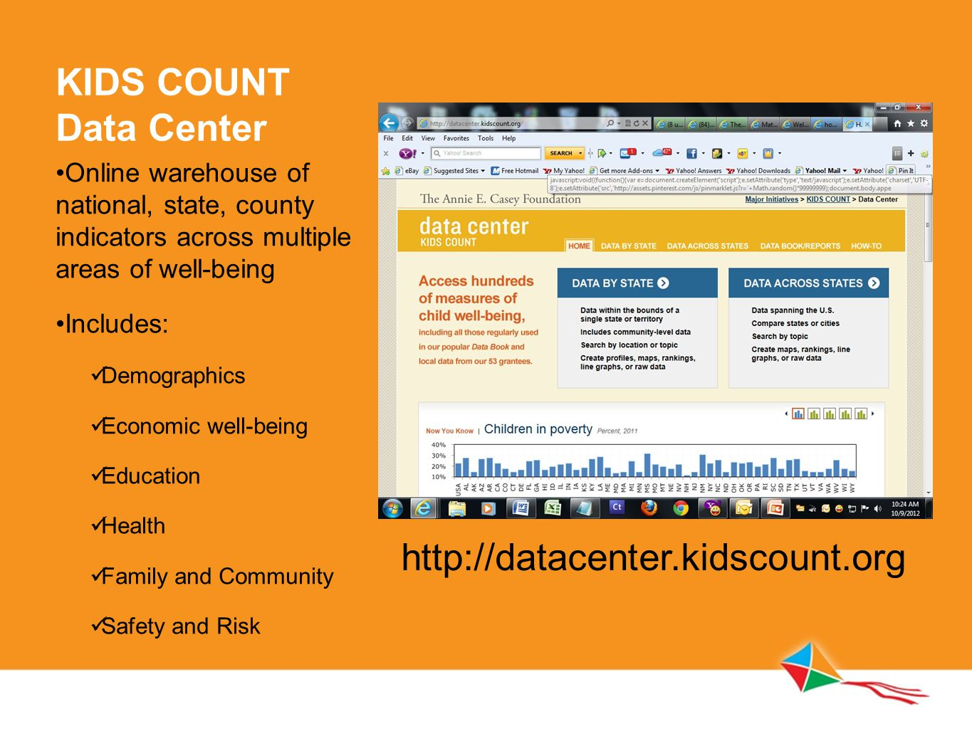 KIDS COUNT Data Center Online warehouse of national, state, county indicators across multiple areas of well-being Includes: Demographics Economic well